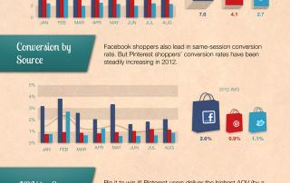 infografica social networks