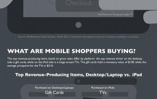ipad re del mobile commerce