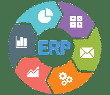 ERP integrazione con Magento2