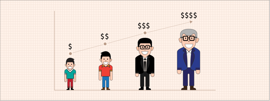 Come calcolare il customer lifetime value
