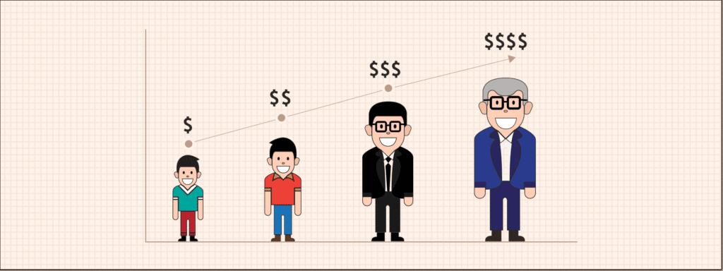 Come calcolare il customer lifetime value