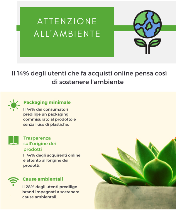 Ne.W.S.-e-Commerce_Infografica_Environment